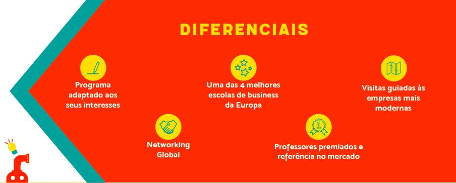 curso business europa